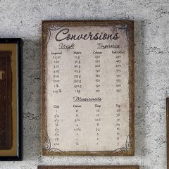 Chefs Conversion Artist Wall Art